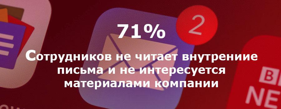 71% сотрудников игнорирует информацию о компании