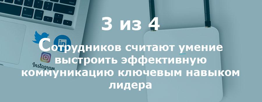 75% подчиненных уверены, что руководитель ответственен за качество коммуникации