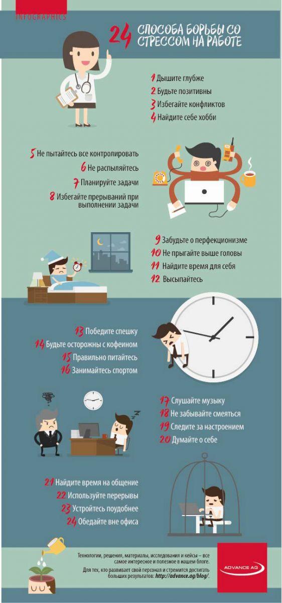 как бороться со стрессом инфографика